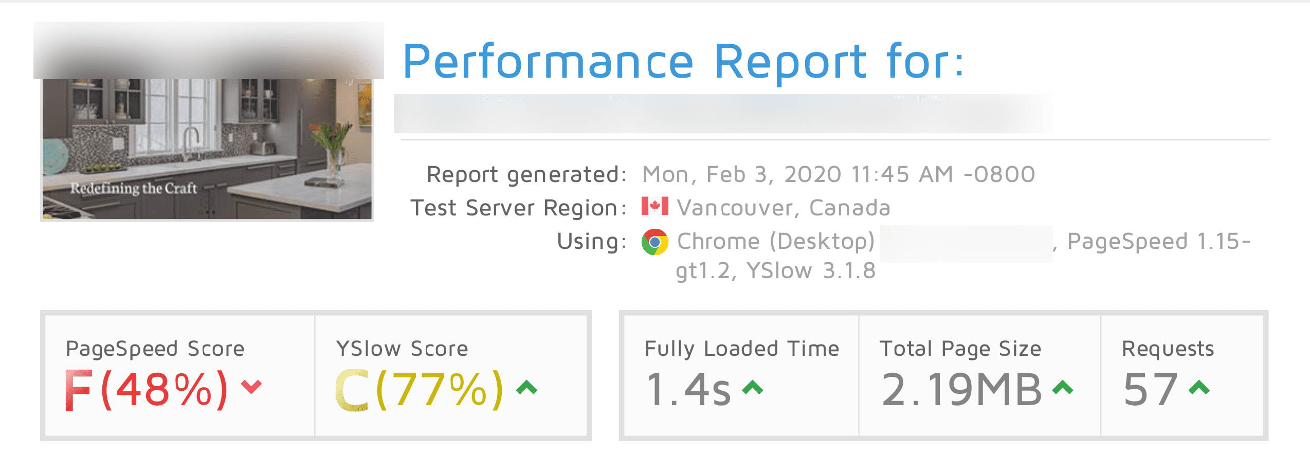 Site B took 1.4 seconds to load with CV managed WordPress hosting
