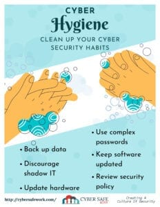 May 2020 Cyber Hygiene free cyber security poster